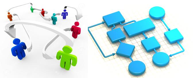 ویژه صنعت بانکداری -  روابط عمومی، مدیریت گردش درخواست Ticketing ، مغایرت مالی، مدیریت رسیدگی به شکایات