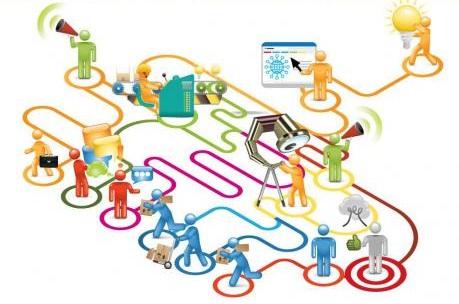 بهبود فرایندهای کسب و کار با استفاده از مدیریت دانش