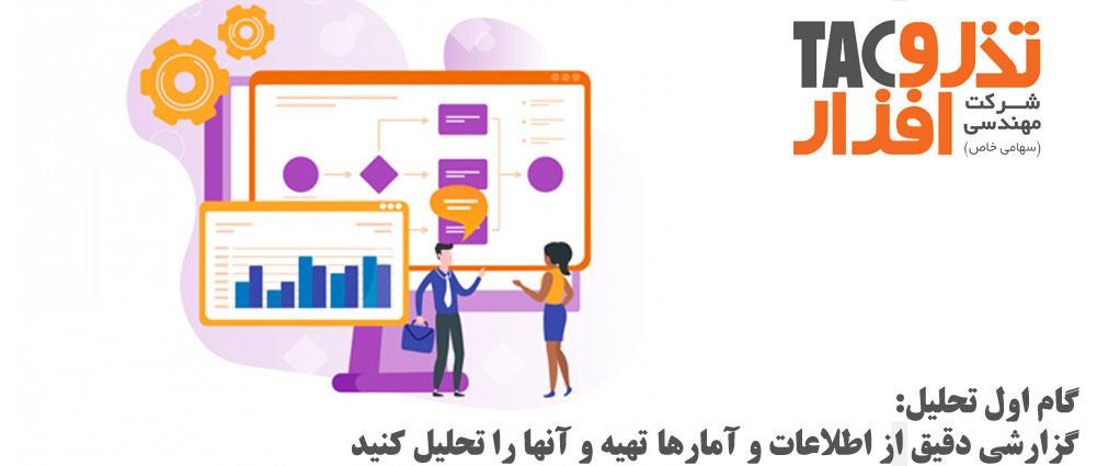 -گردش-کار-تذرو-افزار گردش کار و تحلیل آن چطور در کاهش هزینههای سازمانی موثر است؟