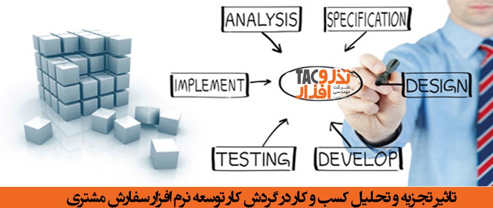 تاثیر تجزیه و تحلیل کسب و کار در گردش کار توسعه نرم افزار سفارش مشتری
