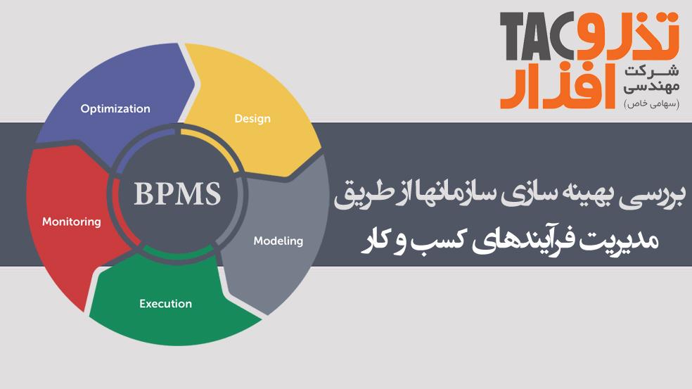 بررسی بهینه سازی سازمان ها از طریق مدیریت فرآیندهای کسب و کار