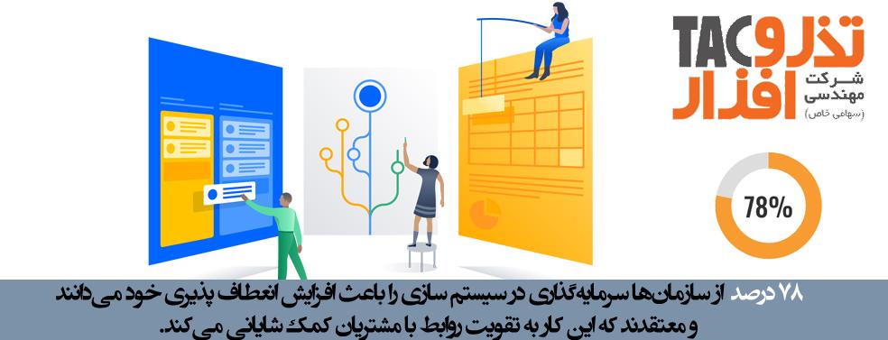 سیستم ساز در تولید نرم افزار سفارش مشتری