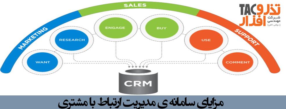 مزایای سامانه ی مدیریت ارتباط با مشتری