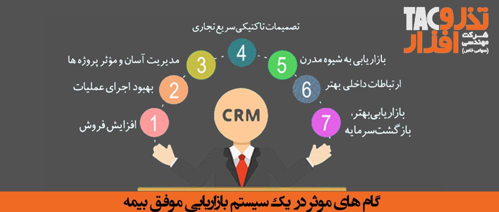 گامهای بازاریابی بیمه